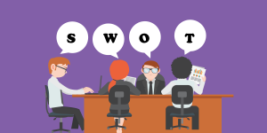 SWOT Analysis in Digital Marketing: What, Why and How!